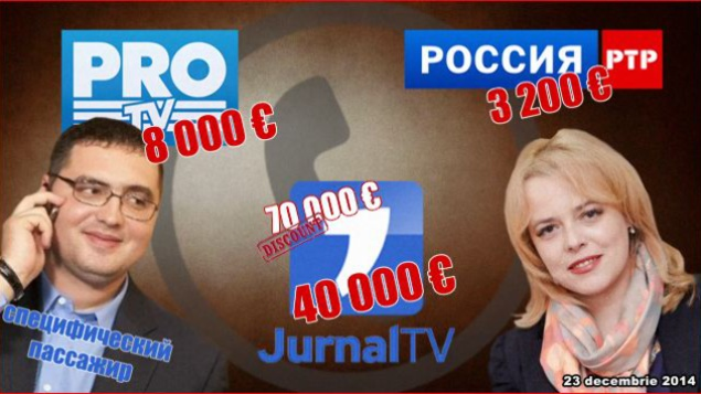 Почему Pro TV жив, а Jurnal TV – нет?